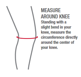 Measure-Around-Knee