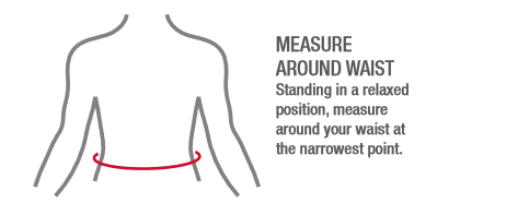 Measure-Around-Waist