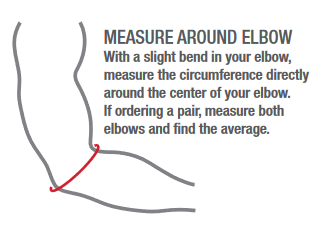 Measure-Around-Elbow